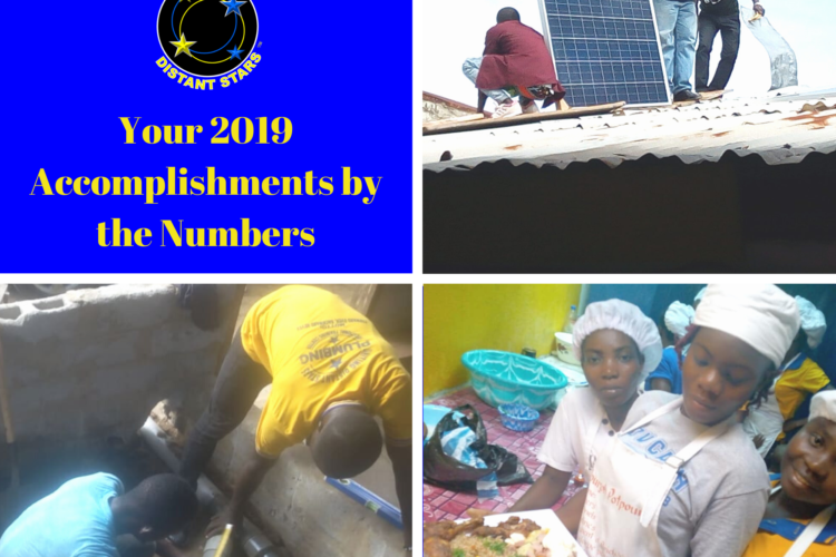 Your 2019 Accomplishments by the Numbers